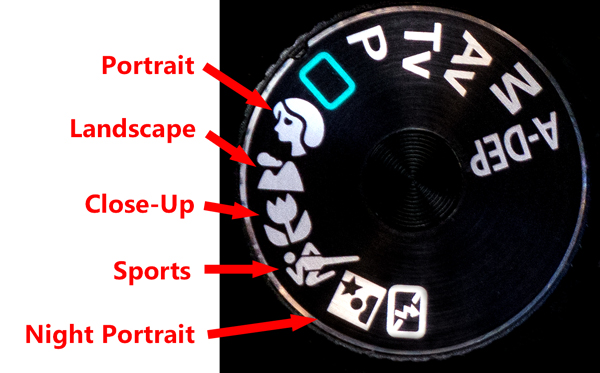 Camera Icons Diagram