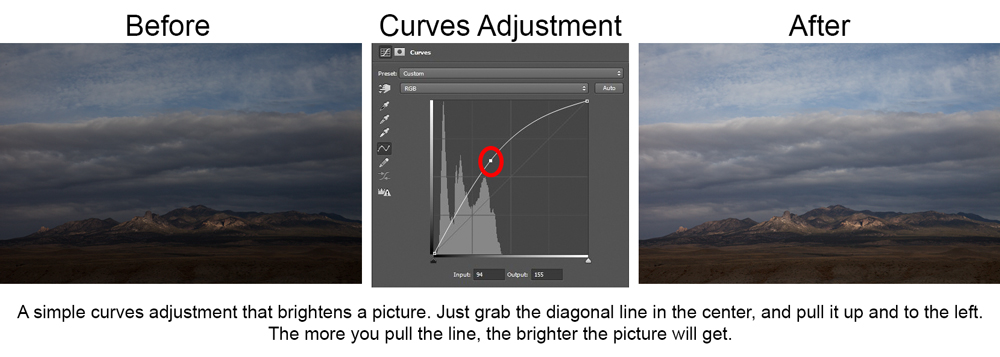 A simple curves adjustment layer that lightens an image.