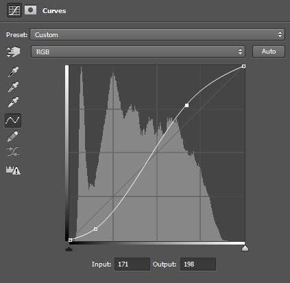 An S-curve in a Curves Adjustment layer - the most powerful Photoshop sharpening tool